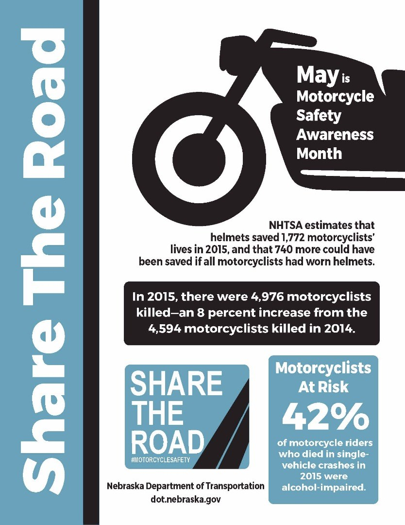 share the road infographic